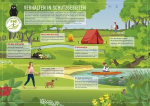 Infografik Verhalten in Schutzgebieten 300x213 Frühlingshafte Wandertipps für den Naturpark Dahme Heideseen