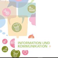 HF Kommunikation und Information