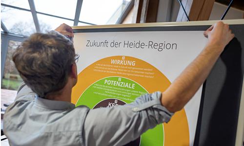 Workshop Zukunft Duebener Heide 500 300 Naturparkplan 2030: Vorhaben für eine nachhaltige Kommunal  und Regionalentwicklung