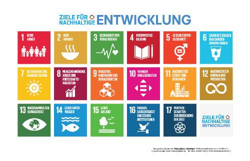 210510 SDG POSTER 17ziele.de Link angeben 500 Bildung für nachhaltige Entwicklung im Naturpark
