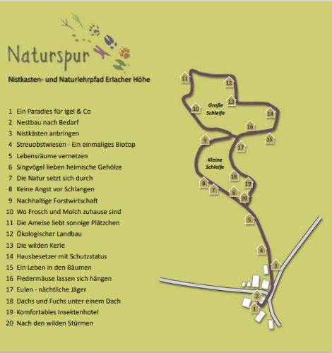 210517 NaturSpur 400 Naturspur: Nistkasten  und Naturlehrpfad Erlacher Höhe