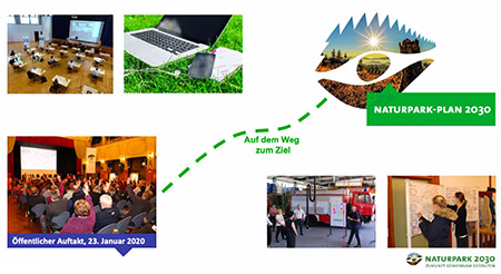 Plan021 Naturpark Plan 2030 verabschiedet