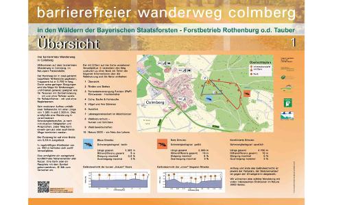 Barrierefreier Wanderweg in Colmberg